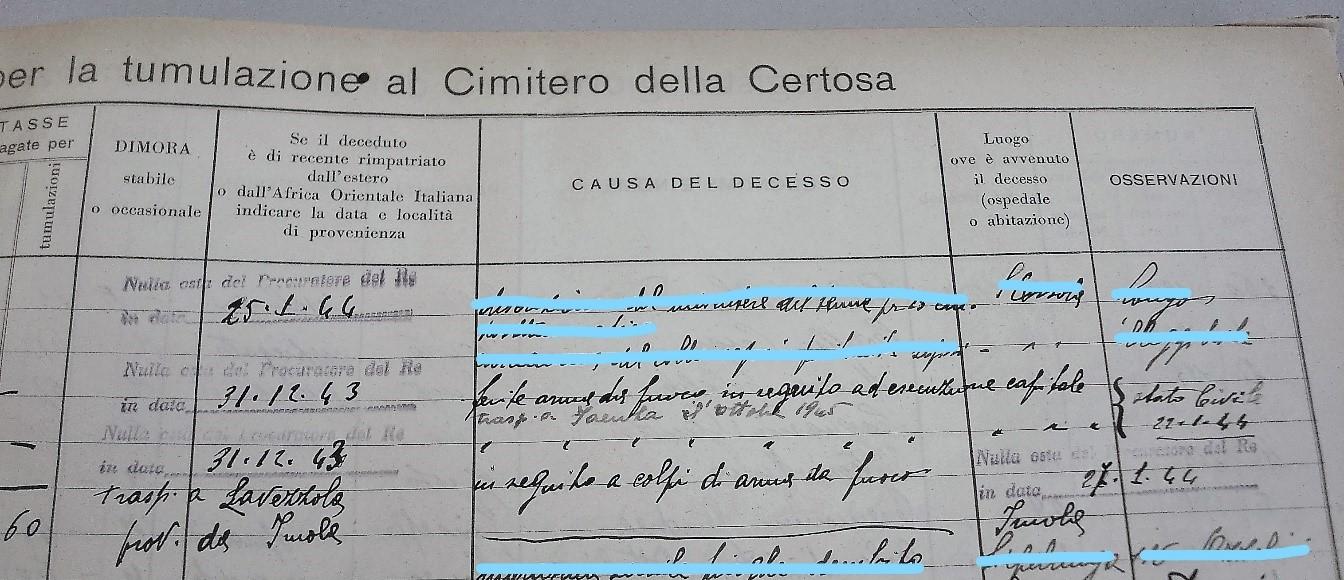 La prima esecuzione a Bologna, 30 dicembre 1943.